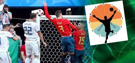 Futbolda elle oynamada kural değişiyor!