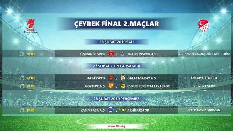 Ziraat Türkiye Kupası Çeyrek Final ikinci maçlarının programı açıklandı