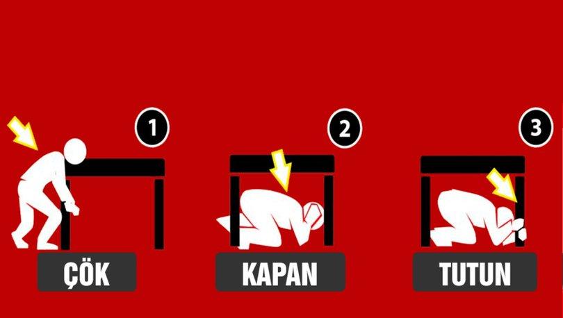 deprem aninda yapılması gerekenler ile ilgili görsel sonucu