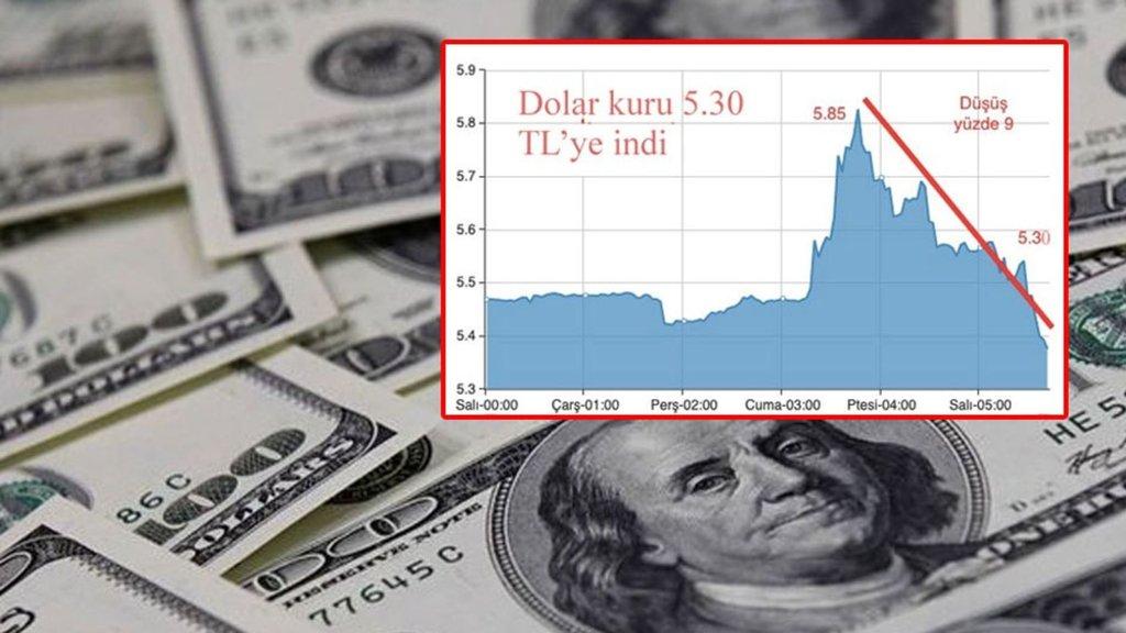 Dolar nasıl düştü?