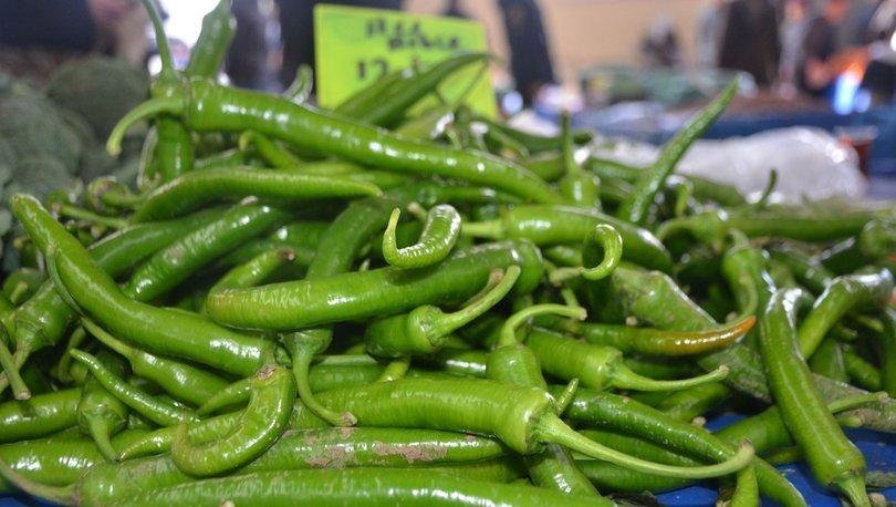 Tzobdan Mart Ayı Gıda Fiyatları Değerlendirmesi Haberler