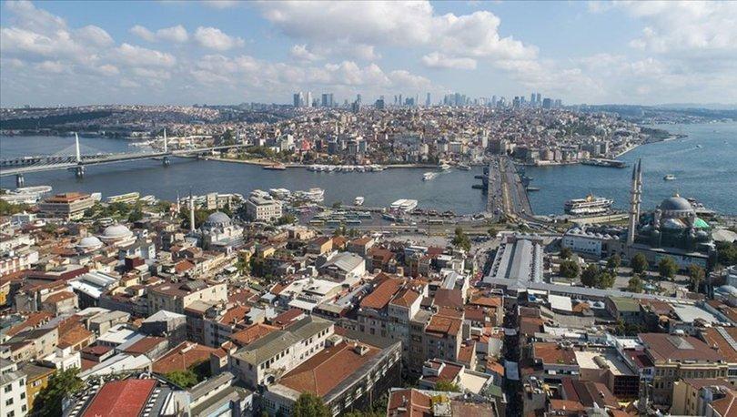 Moskova - İstanbul