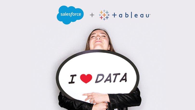 Salesforce Tableau Software
