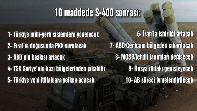 Gündem S-400'ler Türkiye'ye gelmeye başladı.. ile ilgili görsel sonucu