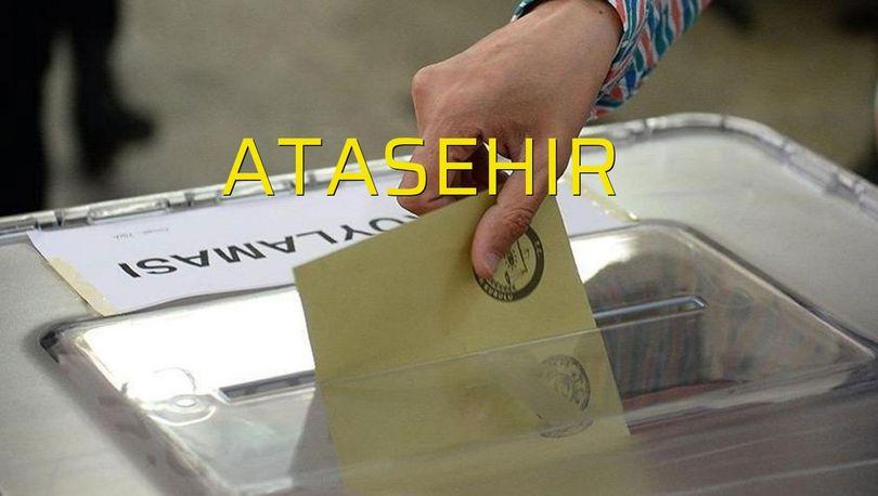 Ataşehir seçim sonuçları 2019! İstanbul Ataşehir ilçesinde hangi aday önde? 23 Haziran seçim sonuçları