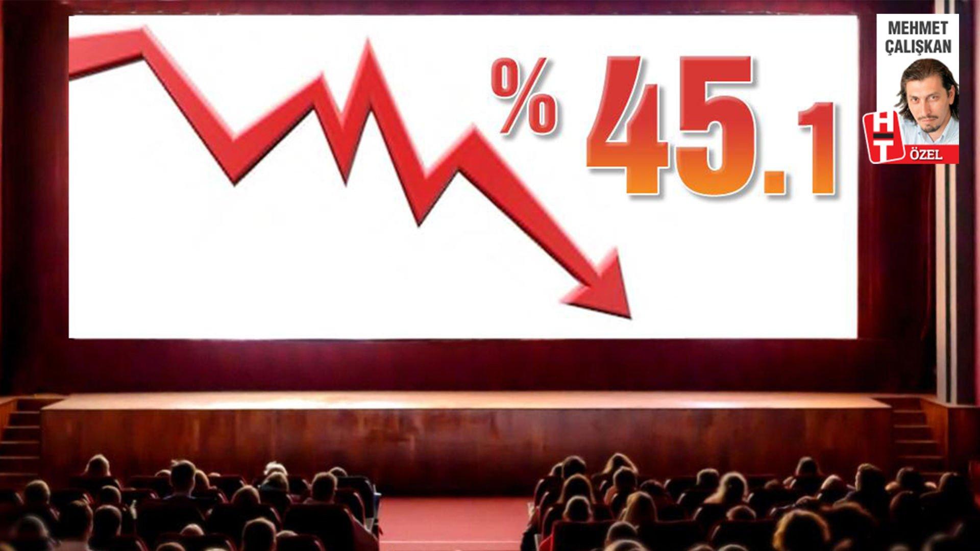 Son dakika haberi! Sinemada 10 yıllık bilanço! Böyle düşüş görülmedi