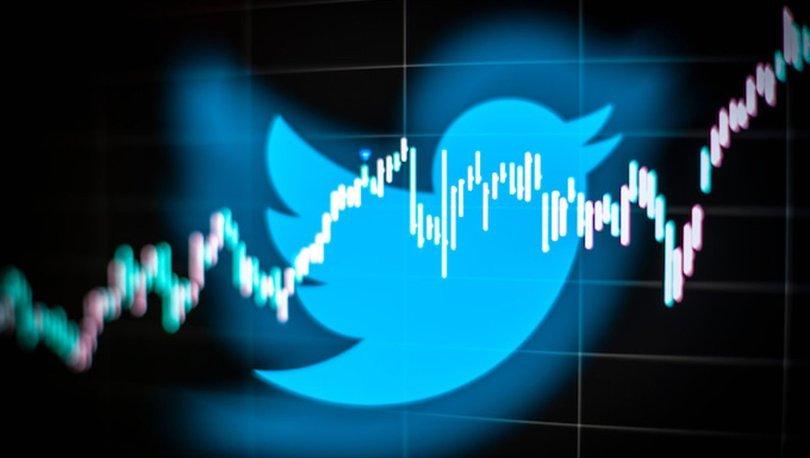 Twitter erişim sorunu