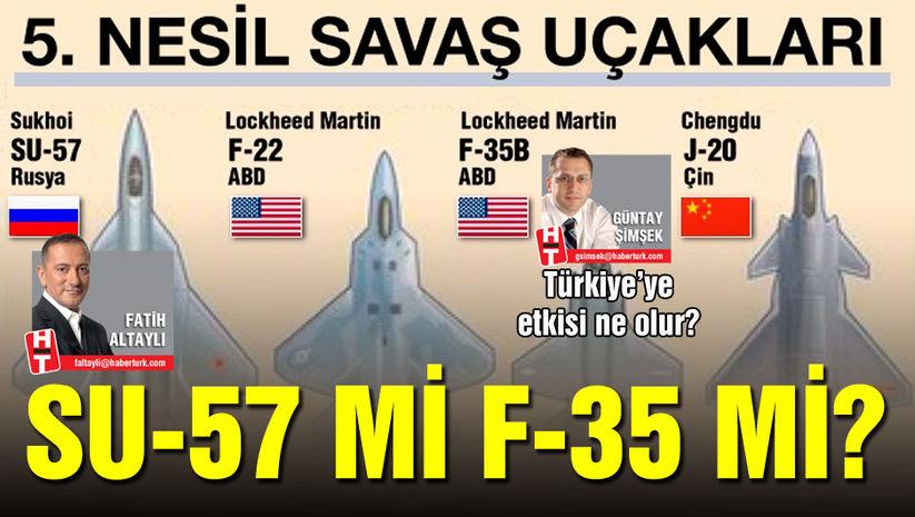 Fatih Altaylı F-35 ve SU-57'yi karşılaştırdı! F-35 mi SU-57 mi? - Haberler
