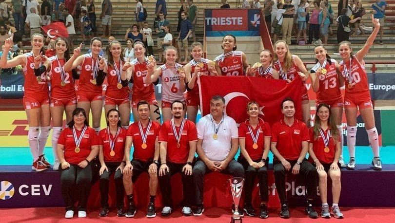 16 Yaş Altı Kızlar Avrupa Voleybol Şampiyonası