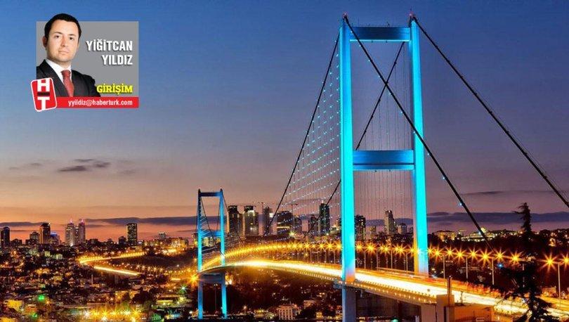 Türkiye girişim ekosistemi