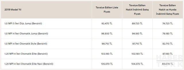 Türkiye'de üretilen otomobiller! Hangi binek araç markaları düşük faizli taşıt kredisine uygun