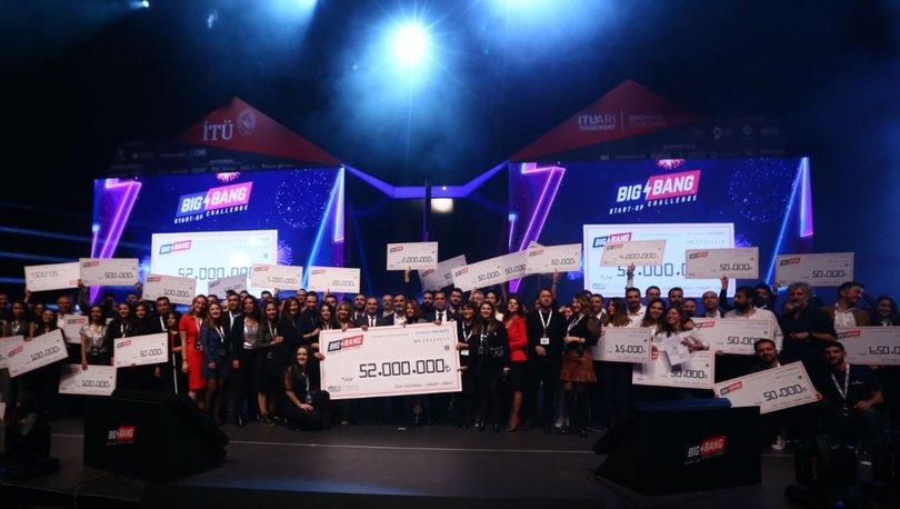 Big Bang Start-up Challenge tamamlandı
