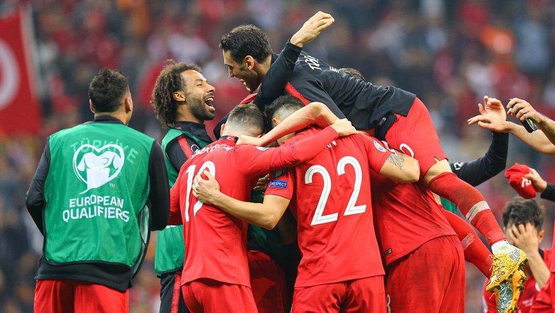 EURO 2020 kura çekimi