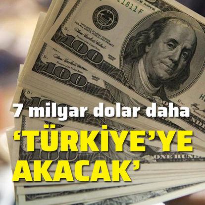 Katar türkiye yatırım