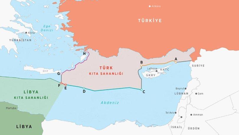 Türkiye-Libya mutabakatı