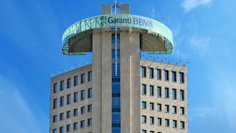 Garanti BBVA binası