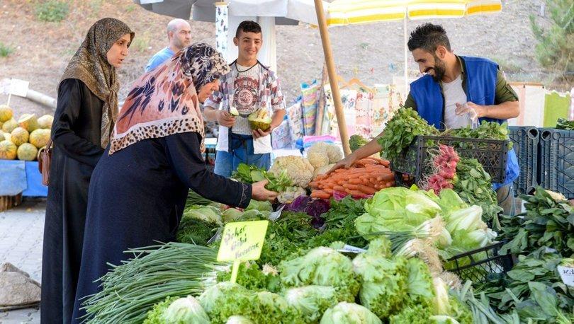 Türk-İş yoksulluk sınırını 7.045 lira olarak açıkladı