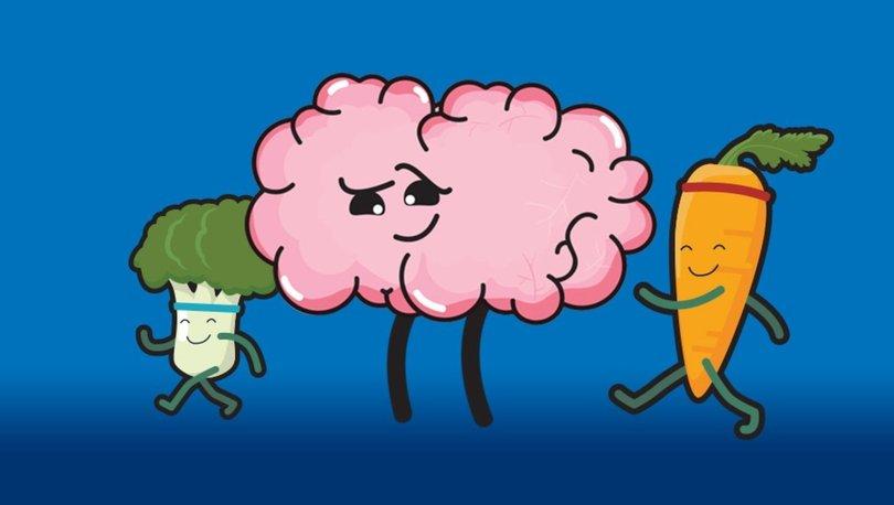Beyin iltihaplanması