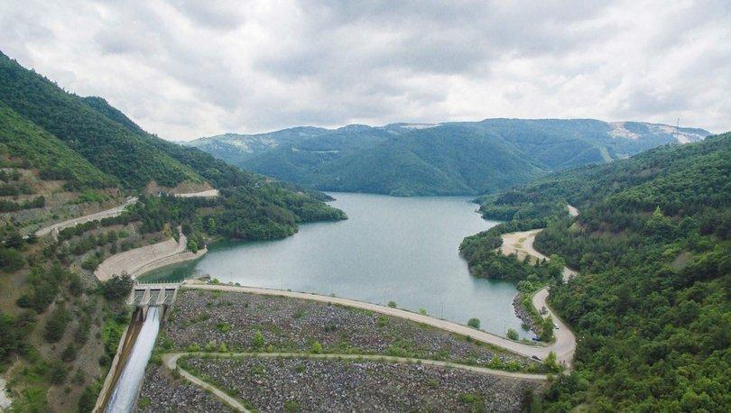 barajlardaki su oranı 2020