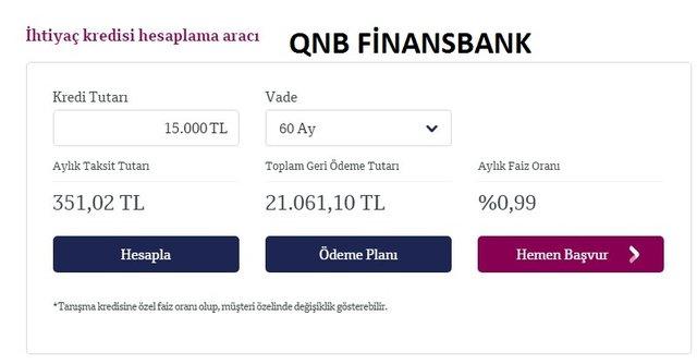 Faiz oranları 2020! Bireysel ihtiyaç kredisi faiz oranları belli oldu! Banka banka faiz oranları