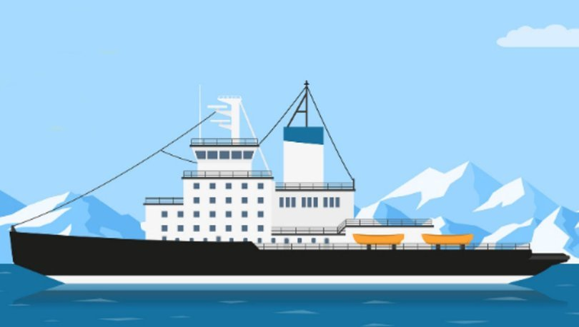 tübitak rumeli araştırma gemisi