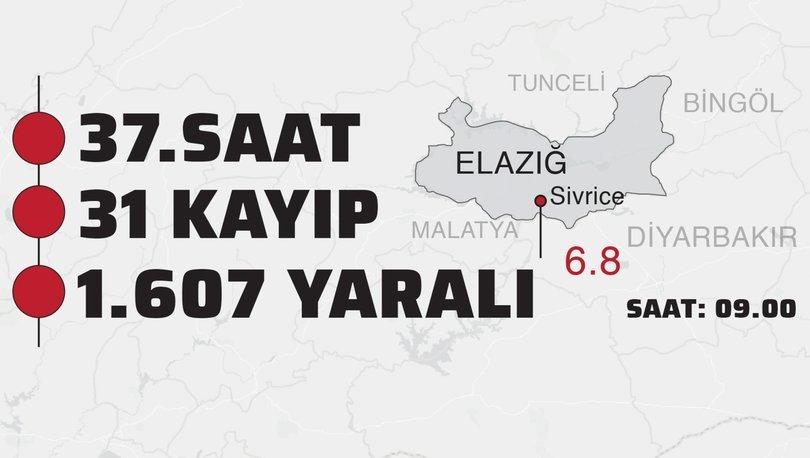 SON DAKİKA: Elazığ depreminde son durum! Depremin ardından 37. saat...