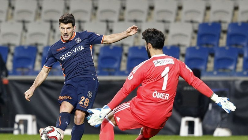 Medipol Başakşehirli futbolcu Milos Jojic, Wolfsberger'e kiralandı