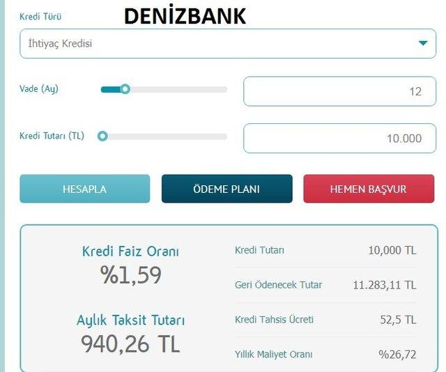 Kredi faiz oranları değişti! Ziraat, Vakıfbank, Halkbank faiz oranları ne kadar oldu? Banka banka faiz oranları 2020