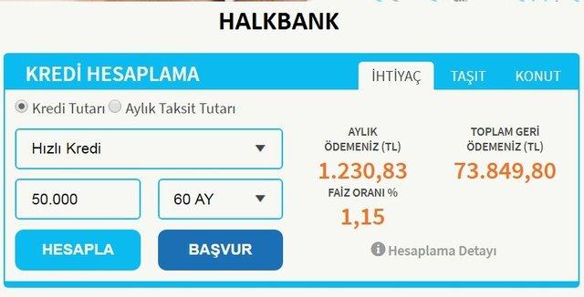Yeni kredi faiz oranları 2020! Ziraat, Vakıfbank, Halkbank faiz oranları belli oldu! Banka banka faiz oranları