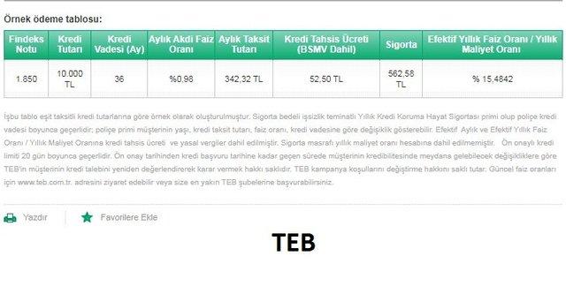 Kredi faiz oranları ne kadar? Ziraat, Vakıfbank, Halkbank ihtiyaç kredisi faiz oranı belli oldu! Banka banka faiz oranları 2020