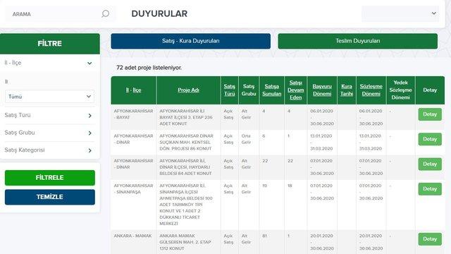 TOKİ kura sonuçları ne zaman açıklanacak? TOKİ İstanbul, Ankara il il kura sonuçları nasıl öğrenilir? 2020
