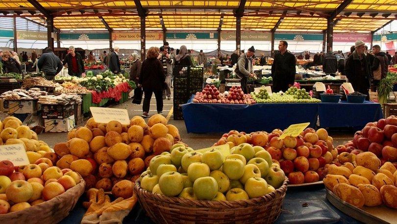 tarım ürünleri üretici fiyat endeksi