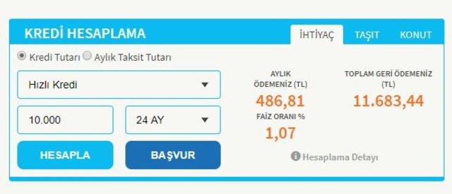 Kredi faiz oranları 19 Şubat 2020! Güncel Ziraat, Vakıfbank, Halkbank ihtiyaç kredisi faiz oranları ne kadar?