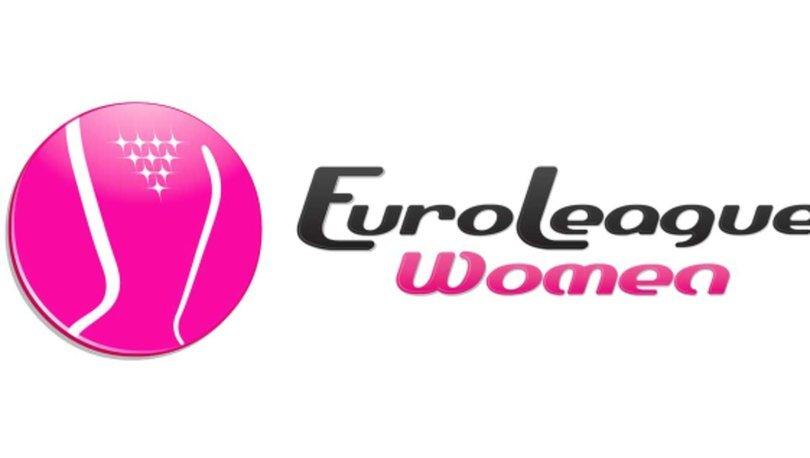 FIBA Kadınlar Avrupa Ligi'nde iki maça koronavirüs engeli