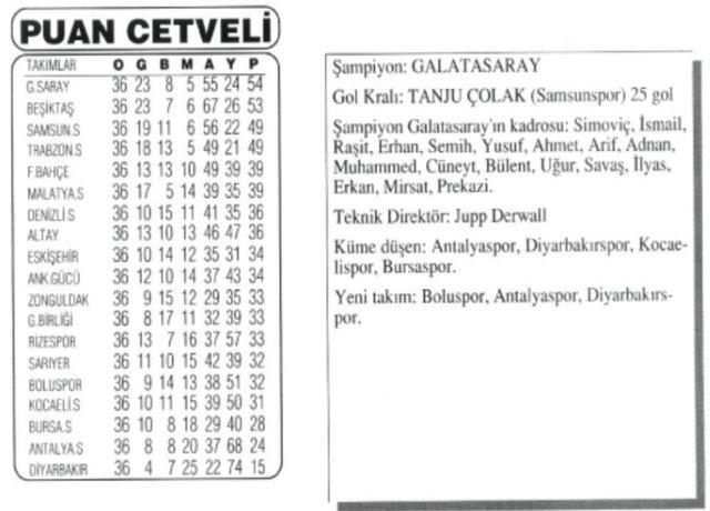 Mesut Bakkal'dan teşvik primi ve doping itirafı: Galatasaray 2 milyon aldık! - Spor haberleri