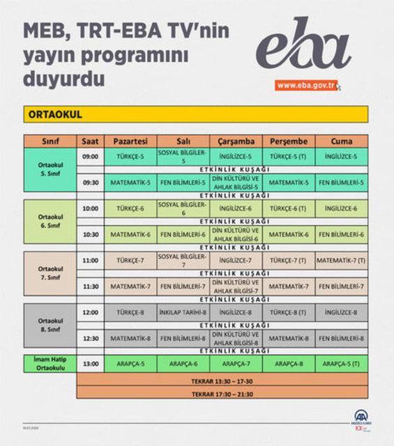 MEB'den resmi açıklama: İlkokul, ortaokul ve lise EBA uzaktan eğitim ders programı belli oldu