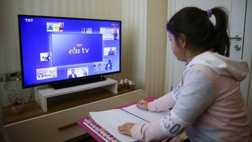 TRT EBA TV ders tekrarları izle! İlkokul, ortaokul ve lise ders tekrar videoları Habertürk'te