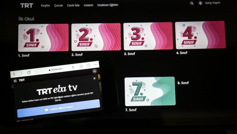 TRT EBA TV canlı İZLE 25 Mart 2020! Uzaktan eğitim | TRT EBA TV ilkokul - ortaokul - lise dersleri izle