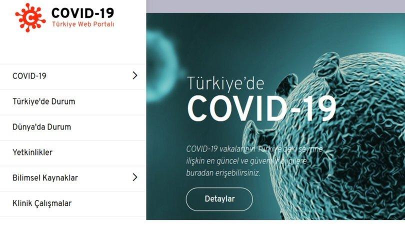 TÜBİTAK'tan COVID-19 portalı-Haberler