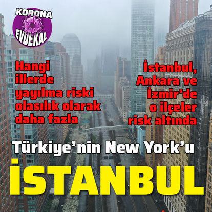 Türkiye'nin New York'u İstanbul!