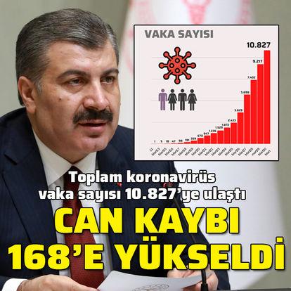 Türkiye'de can kaybı 168'e yükseldi