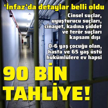 Ayrıntıları belli oldu! 90 bin kişi cezaevinden çıkacak!