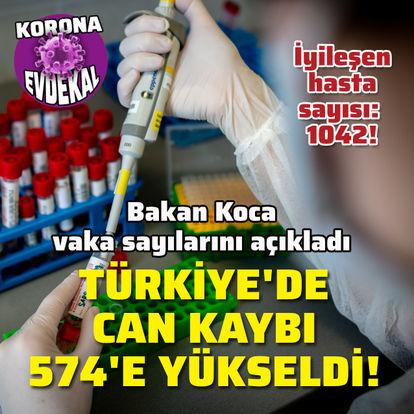 Türkiye'de can kaybı 574'e yükseldi