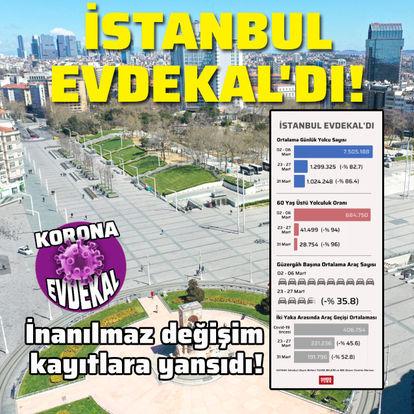 İstanbul 'Evdekal'dı!