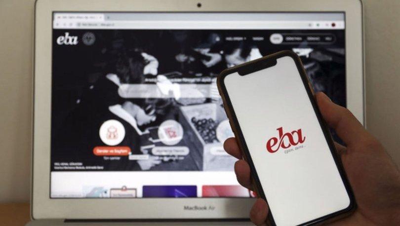 EBA hesabı öğrenci girişi 2020 TIKLAYIN ! EBA şifre alma işlemi... EBA girişi ile ders izle