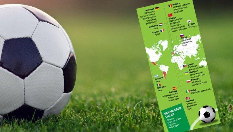 Futbol maçları futbol ligleri ne zaman başlayacak? Serie A, Premier Lig, La Liga, Bundesliga ne olacak
