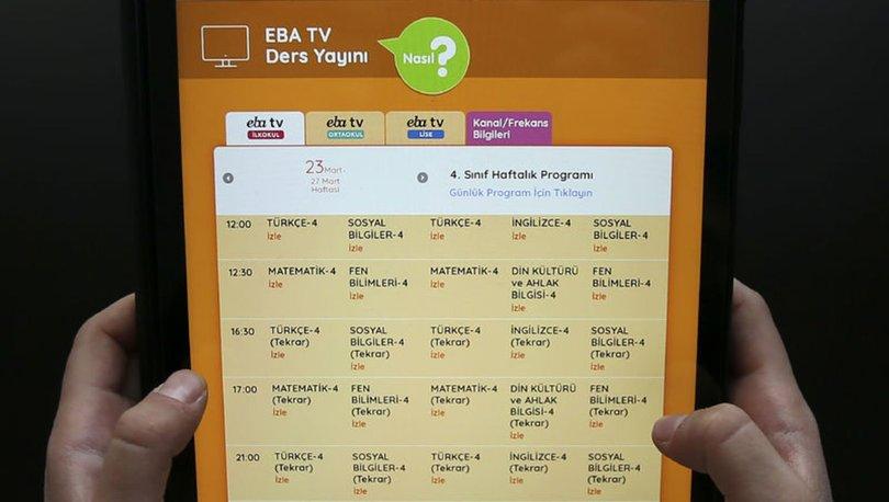 EBA giriş sayfası 2020! MEB uzaktan eğitim EBA öğrenci girişi ve şifre alma nasıl yapılır?