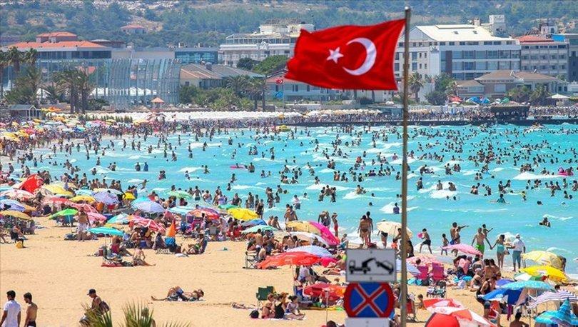 2020 turizm sezou