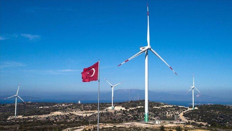 Türkiye'nin rüzgar kapasitesi