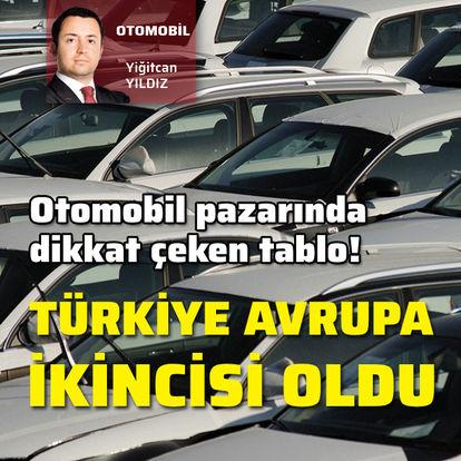 Avrupa otomobil pazarı Nisan'da eridi - haberler